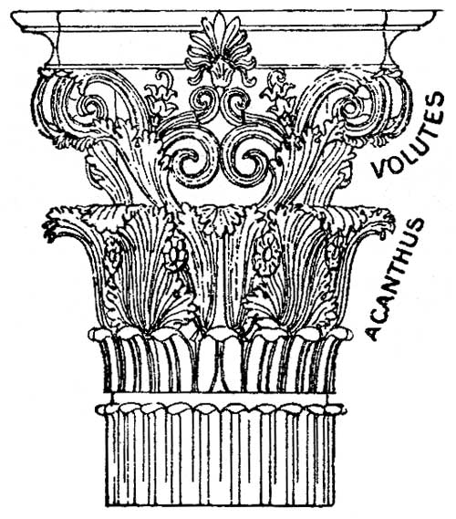 Diagram of a Corinthian Column commonly used in Ancient Greek Architecture.
