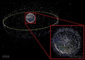 Satellites in Space